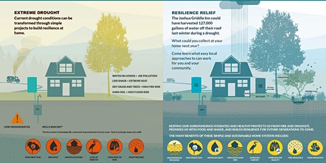 Mendocino Water Resilience Workshop tickets