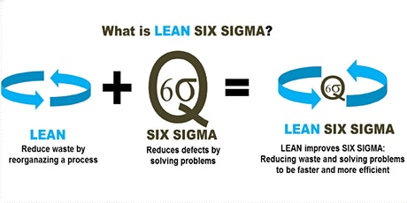 LEAN Six Sigma Yellow Belt - Zoom 10/11(LEAN) &  10/18(6Sig)1500 - 2100 PST tickets