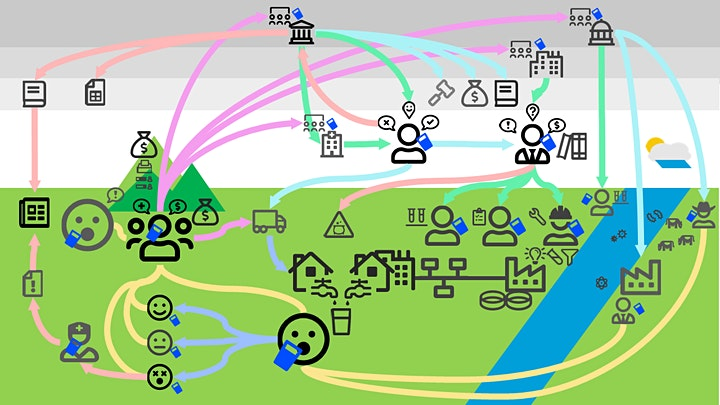 Workshop: How Might Systems Thinking Improve Regulation? image