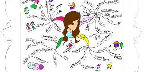 Emotional Mind Mapping tickets