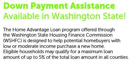 Copy of First Time Homebuyer Education - Washington State  Housing Finance tickets