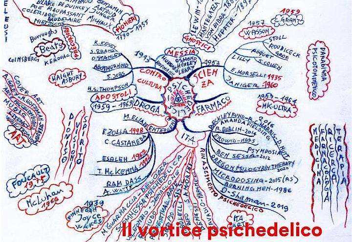 """Immagine Presentazione del podcast """"Il vortice psichedelico"""""""