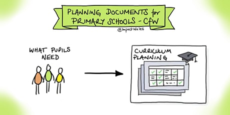 Research Bites - Primary School Planning Documents for CfW tickets