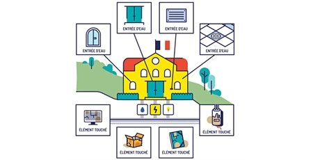 Formation - réaliser un diagnostic de vulnérabilité de bâtiments au risque billets