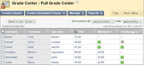 Mastering the Grade Center in Blackboard tickets