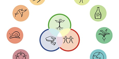 Essentials of Permaculture tickets