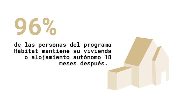 """Imagen de """"Housing First como solución al sinhogarismo en España""""."""