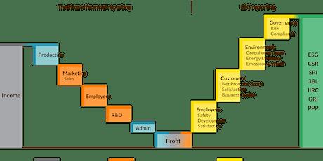 ESG Reporting & Compensation Framework (deutsch) Tickets