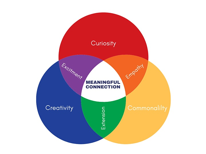 Masterclass: How to Cultivate Meaningful Connections image
