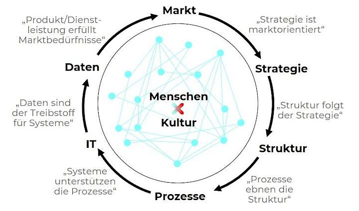 hxi Impuls - Methoden für die Zukunft der Energiewirtschaft: Bild