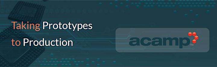 Alberta Innovation Centres for Entrepreneurs Series: ACAMP image
