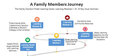 Substance Use Disorders, Education for the Family Members Journey tickets