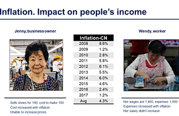 What is inflation? How does it impact small businesses & consumers? tickets