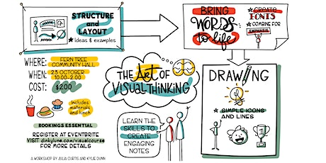 Visual Note-taking Basics (for adults) - Hobart tickets