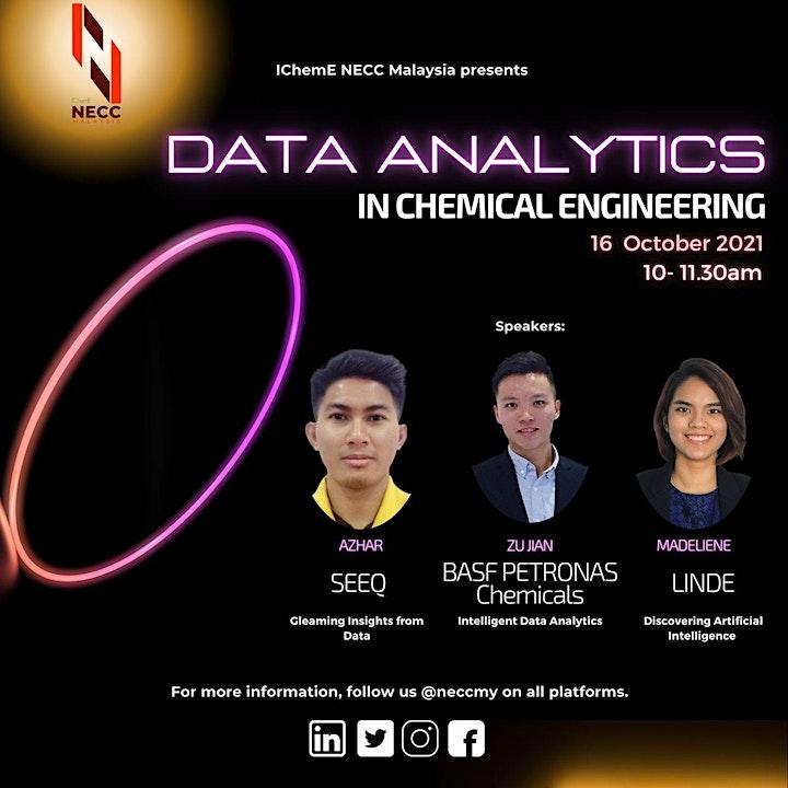Data Analytics in Chemical Engineering image