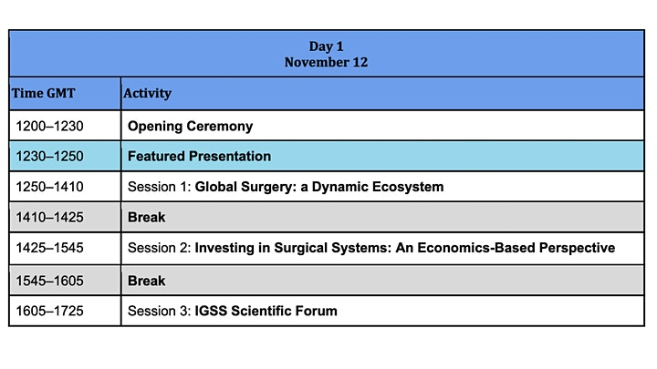 InciSioN Global Surgery Symposium 2021 (IGSS2021) image