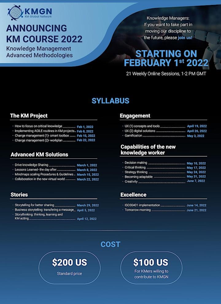 Knowledge Management Advanced Methodologies 2022 image