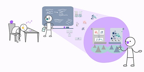 The Visual Academic: Create visualizations for your academic work tickets