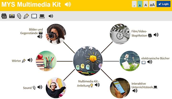Soziale Inklusion durch multimediales Storytelling: Bild