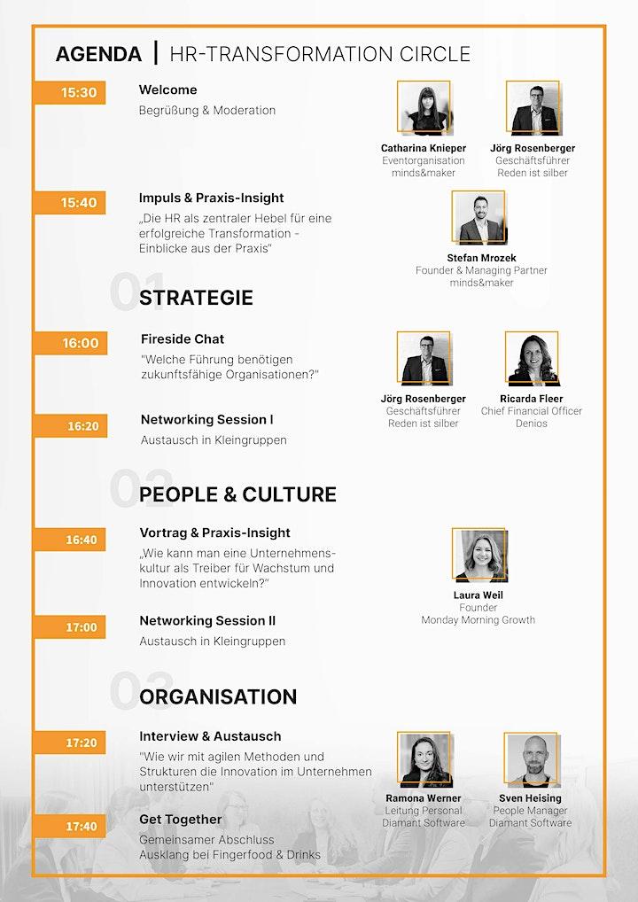 HR-Transformation Circle - by mindsandmaker image