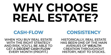 Where Dreams Become Home - Real Estate Investment Education tickets