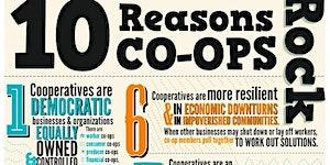 Study Tour of co-ops and/or Co-op Responses to...