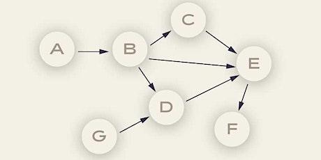 WestGrid Webinar: easier parallel Julia workflow with Dagger.jl tickets