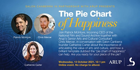 The Pie Chart of Happiness tickets