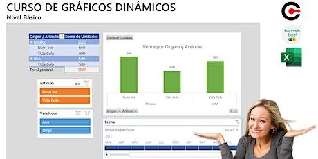 Gráficos dinámicos con Excel boletos