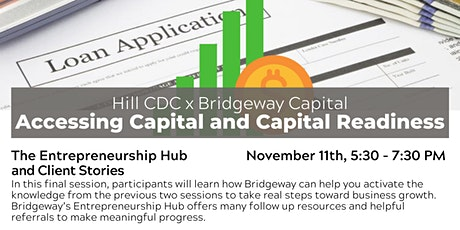 Capital Accessibility and Readiness: Unpacking the Loan Application tickets