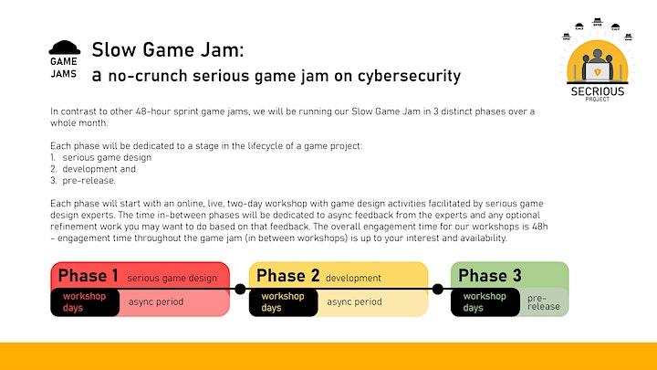 Slow Game Jam 2021 image