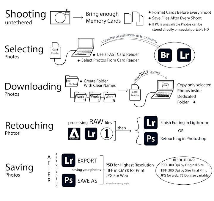 ZONE I: Digital Workflow for Photographers image