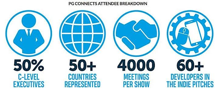 Pocket Gamer Connects London 2022 [LIVE!] image