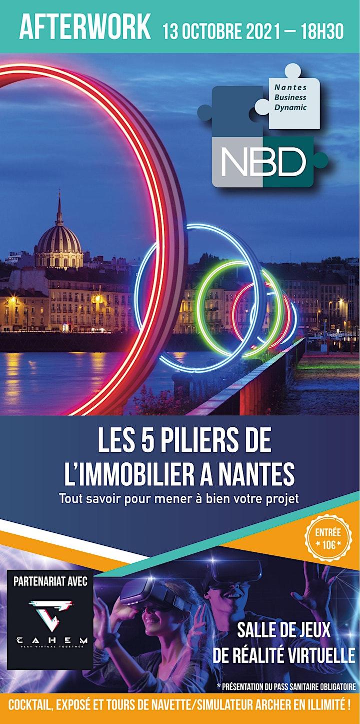 Image pour Les 5 piliers de l'immobilier à Nantes