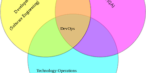 SPA-292: A Practical Introduction to DevOps