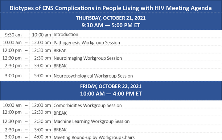 Biotypes of CNS Complications in People Living with HIV Meeting image