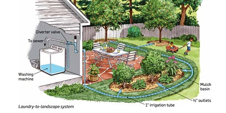 Benicia Laundry-to-Landscape Greywater Workshop tickets