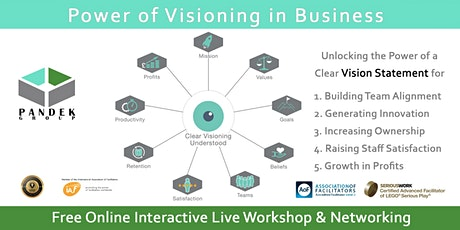 Power of Visioning in Businesses – Free Online Interactive Live Workshop - tickets