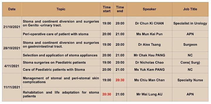 HKETA Stoma Care Course 2021 image