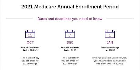 Medicare Seminars (Seward) tickets