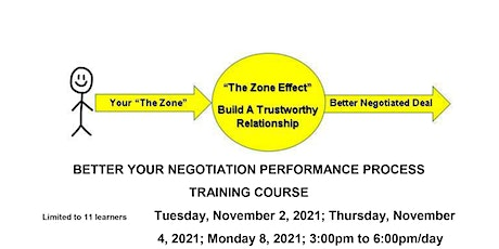 Better Your Negotiation Performance Process tickets