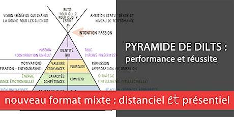 La pyramide de Dilts : performance et réussite biglietti