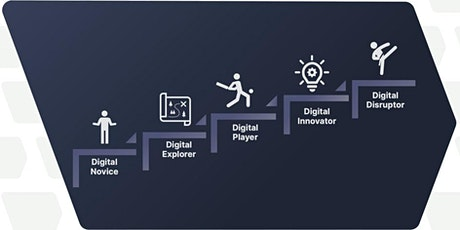 Manufacturing - Your Digital Journey - Understanding the Networks Available tickets