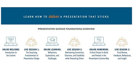 Presentation Science Foundations - Performance Institute tickets