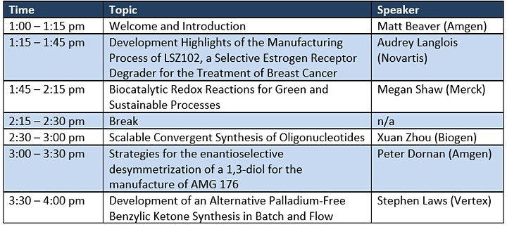 2021 NESACS Process Chemistry Symposium image