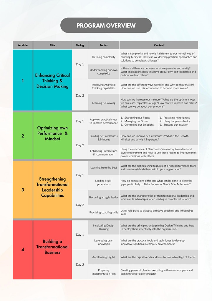 Corporate Director Transformational Leadership Series image