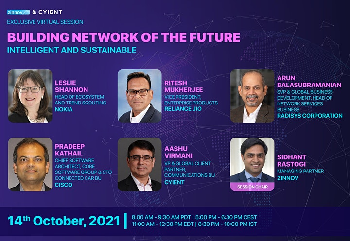 Building Network of the Future – Intelligent and Sustainable image