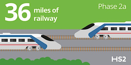 HS2 Phase 2a: West Midlands to Crewe one-to-one meetings in Longdon tickets