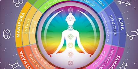 Kundalini Yoga for winter radiance - 4 weeks course - Level Beginners tickets