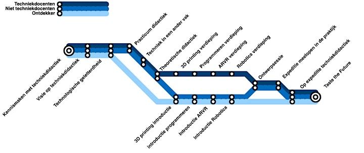Afbeelding van Tech Didactiek metrolijn 2022